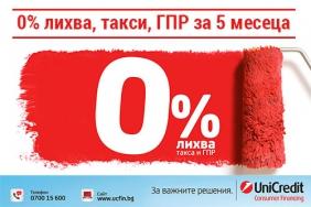 0% на изплащане в магазини Баш Майстора