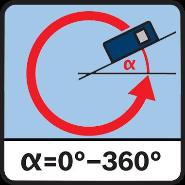 360гр. сензор за наклон