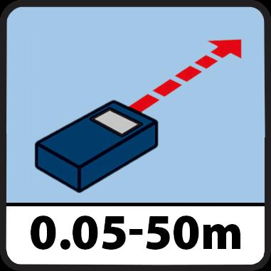 Измервателен диапазон